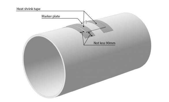 Marker plate installation chart